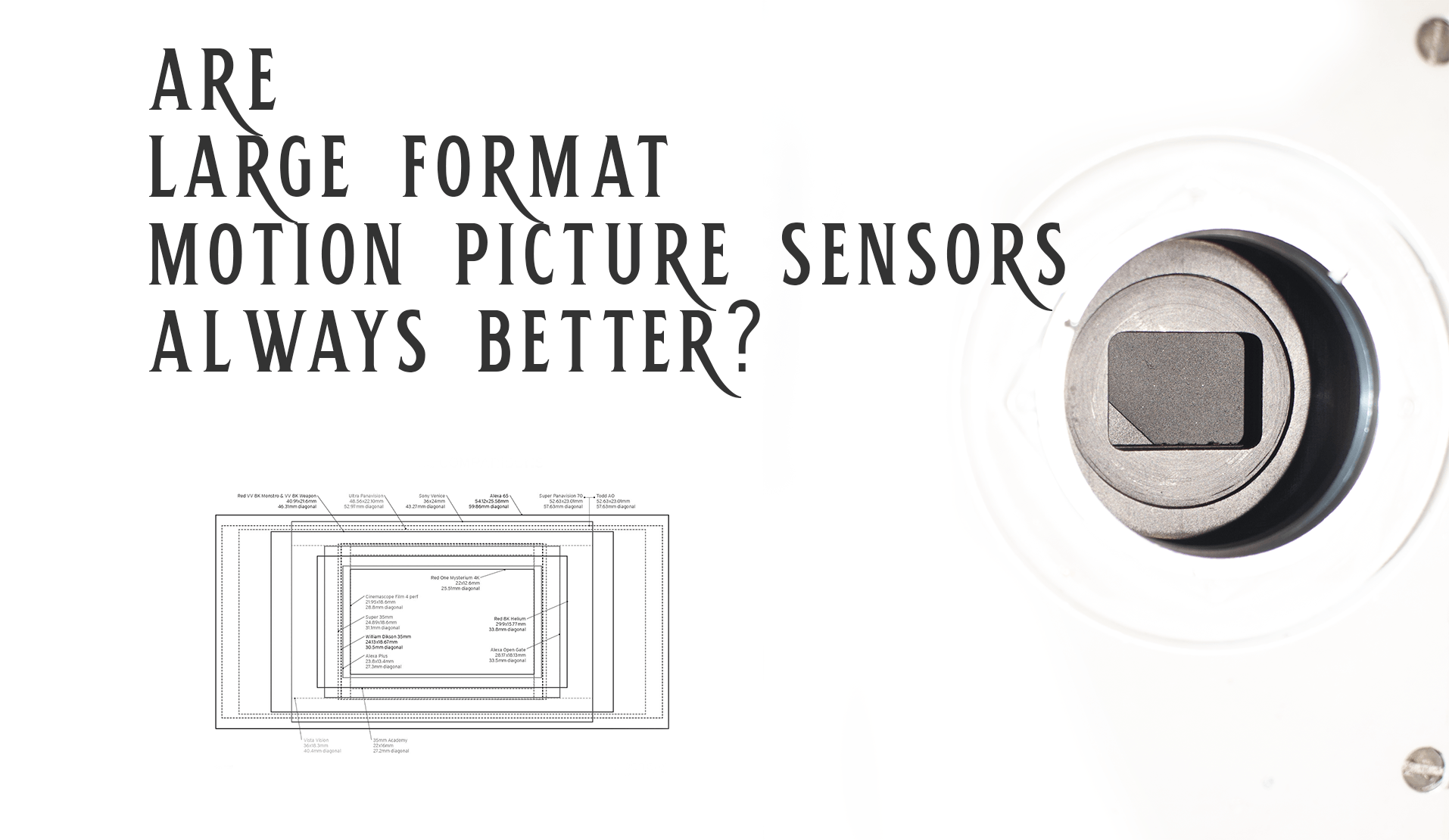 Why you may not want to go for a large sensor size camera on your next project